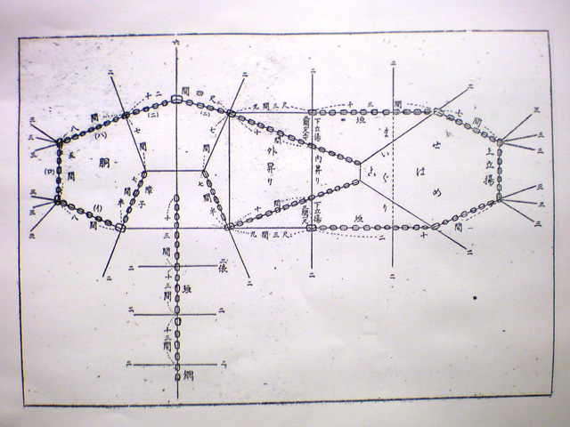 小型定置網仕組み